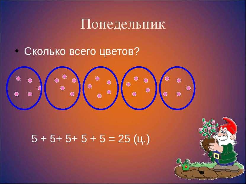 Понедельник Сколько всего цветов? 5 + 5+ 5+ 5 + 5 = 25 (ц.)