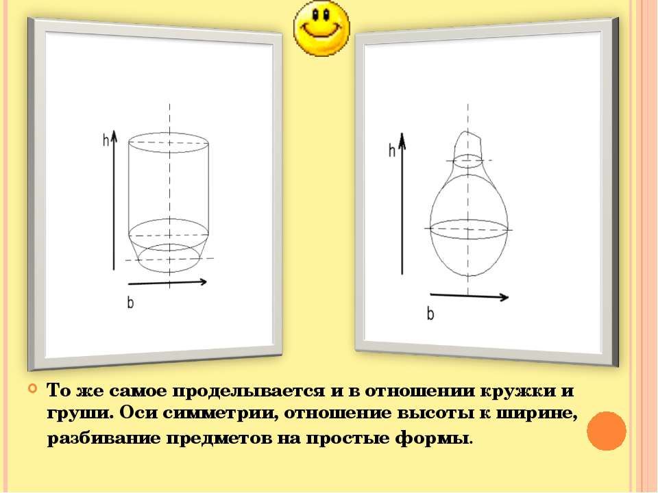 То же самое проделывается и в отношении кружки и груши. Оси симметрии, отноше...