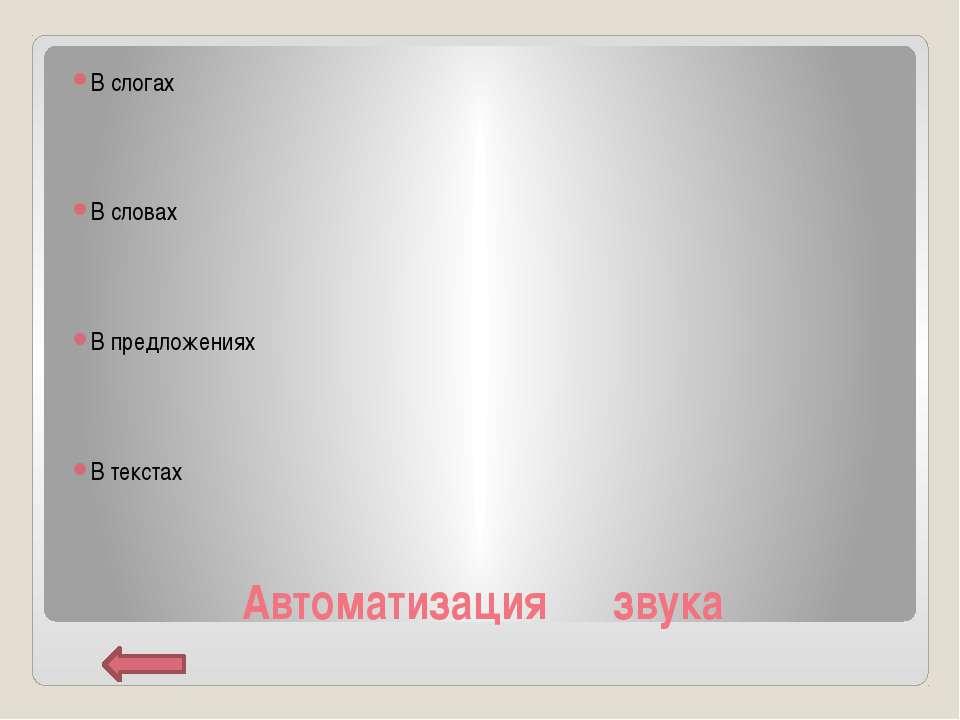 Звук Л Артикуляционный уклад Артикуляционная гимнастика Автоматизация звука Р...