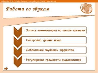 Работа со звуком Иванова Л.А. , МОУ ДОД «Сланцевский ЦИТ», методист