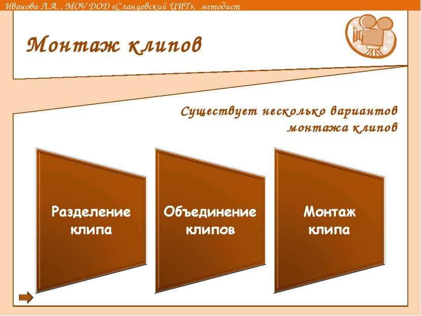 Монтаж клипов Существует несколько вариантов монтажа клипов Иванова Л.А. , МО...