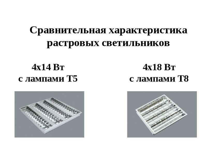 Сравнительная характеристика растровых светильников 4х14 Вт с лампами Т5 4х18...