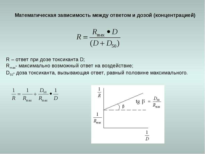 Математическая зависимость между ответом и дозой (концентрацией) R – ответ пр...