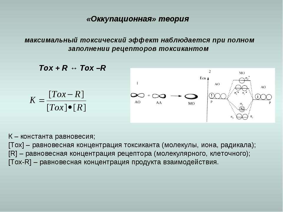 максимальный токсический эффект наблюдается при полном заполнении рецепторов ...