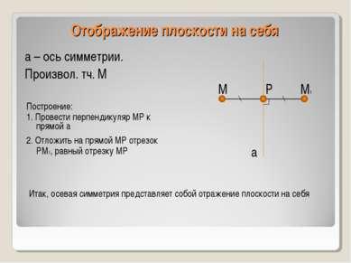 Отображение плоскости на себя a – ось симметрии. Произвол. тч. M a M Построен...