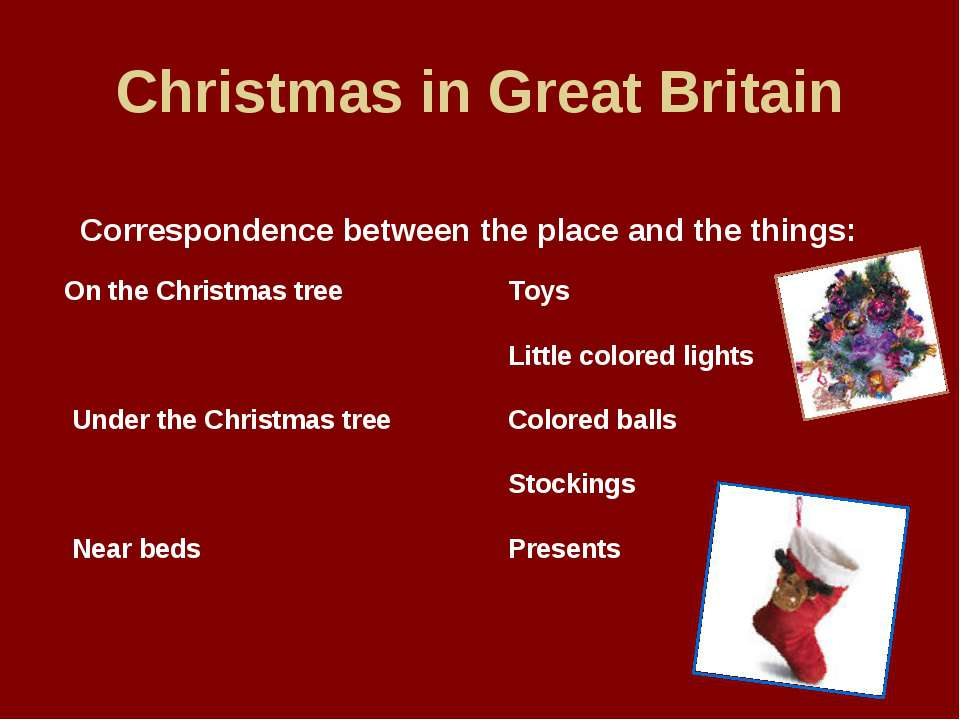 Christmas in Great Britain Correspondence between the place and the things: O...