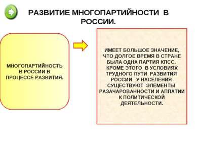 РАЗВИТИЕ МНОГОПАРТИЙНОСТИ В РОССИИ. МНОГОПАРТИЙНОСТЬ В РОССИИ В ПРОЦЕССЕ РАЗВ...