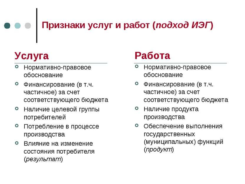 Признаки услуг и работ (подход ИЭГ) Услуга Нормативно-правовое обоснование Фи...