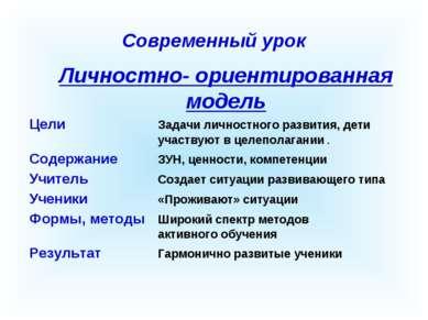 Современный урок Личностно- ориентированная модель Цели Задачи личностного ра...
