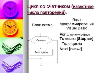 Цикл со счетчиком (известное число повторений). Счетчик Тело цикла Блок-схема...