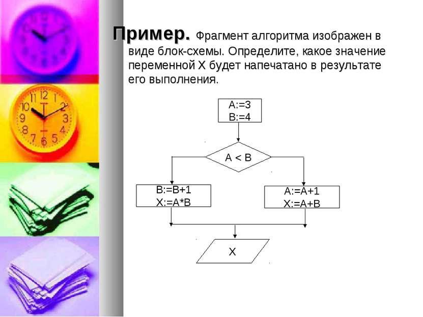 Пример. Фрагмент алгоритма изображен в виде блок-схемы. Определите, какое зна...