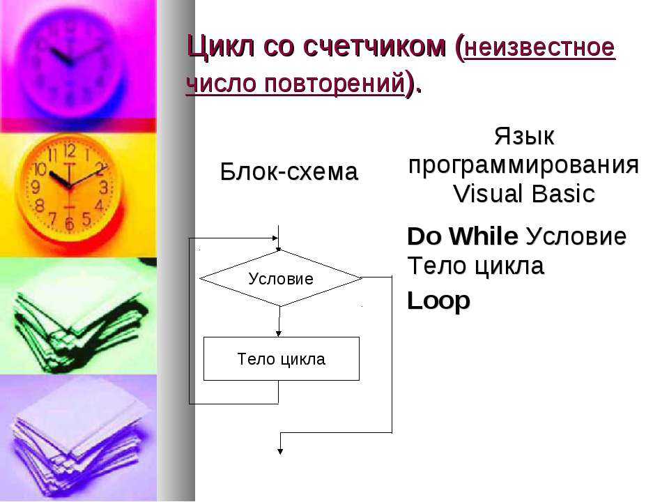 Цикл со счетчиком (неизвестное число повторений). Тело цикла Условие Блок-схе...