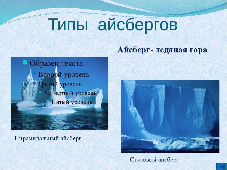 Типы айсбергов