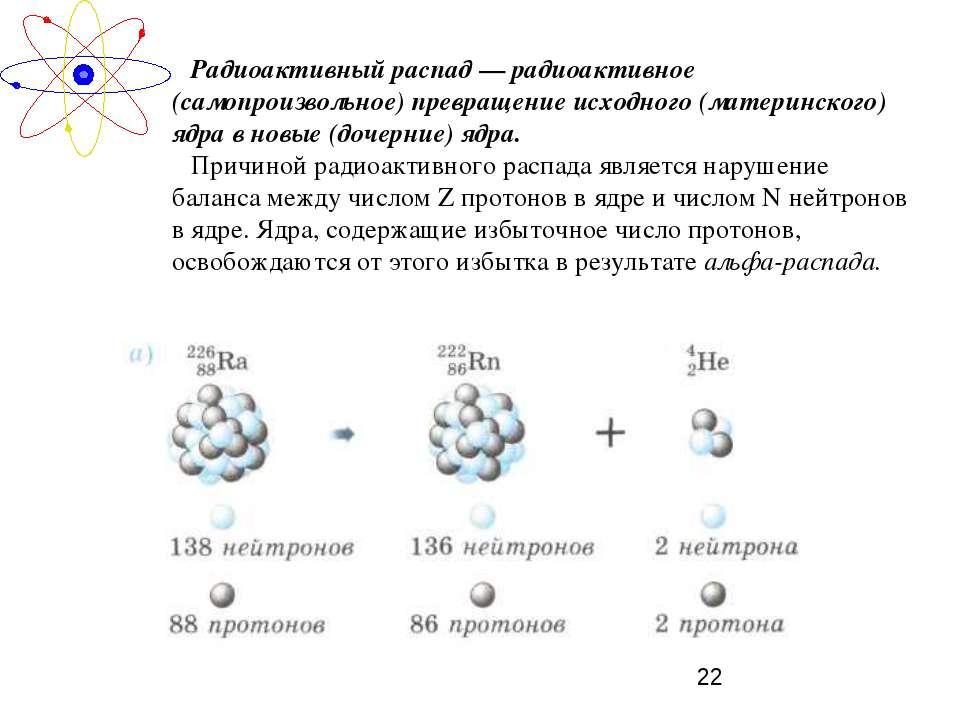 Радиоактивный распад — радиоактивное (самопроизвольное) превращение исходного...