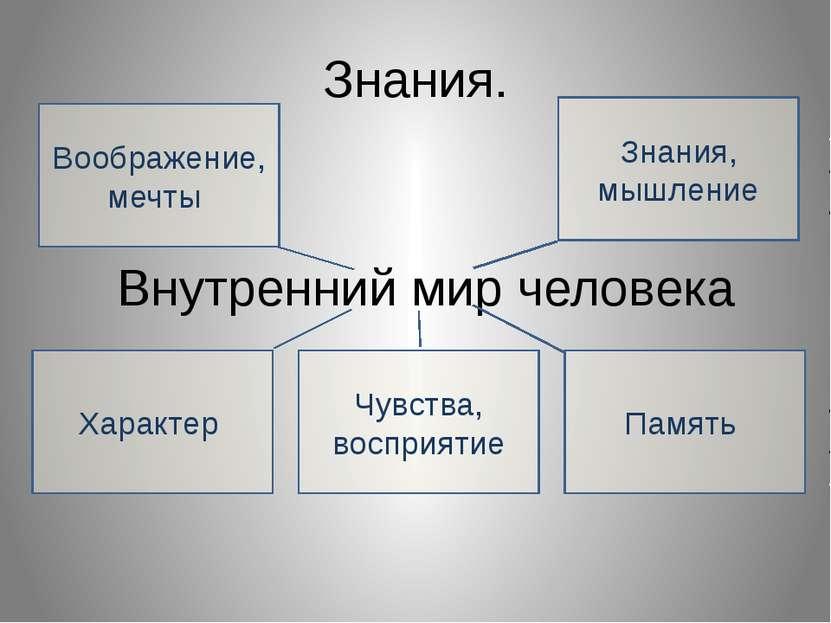 Знания.