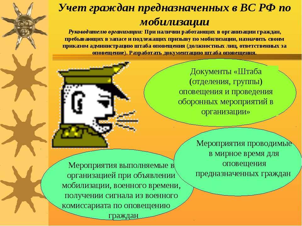 Учет граждан предназначенных в ВС РФ по мобилизации Руководителю организации:...