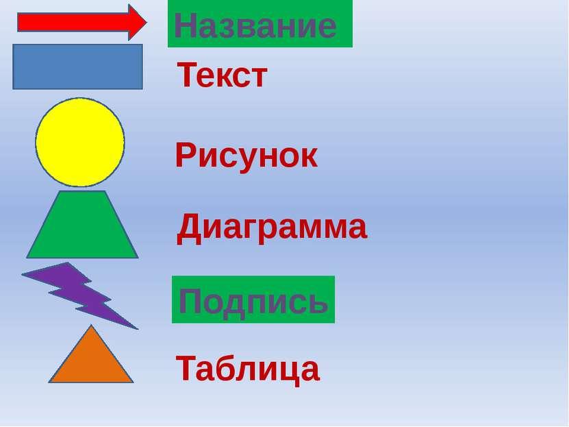 Название Текст Рисунок Диаграмма Подпись Таблица