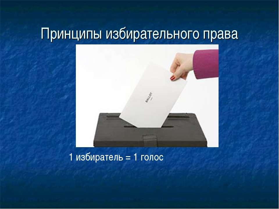 Принципы избирательного права 1 избиратель = 1 голос