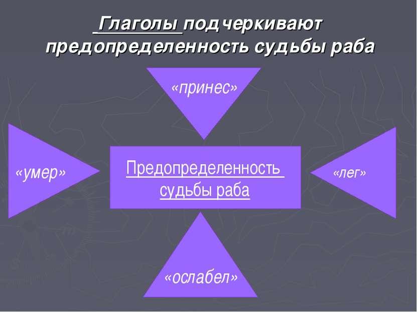 Глаголы подчеркивают предопределенность судьбы раба «принес» Предопределеннос...