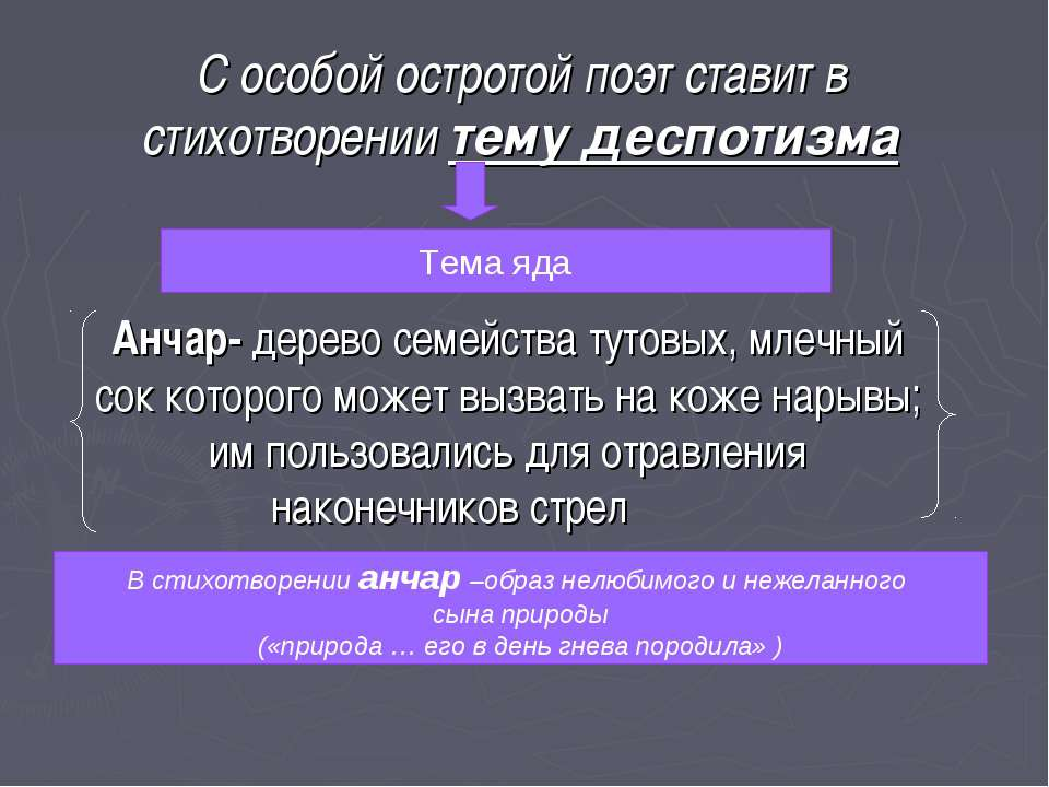 С особой остротой поэт ставит в стихотворении тему деспотизма Анчар- дерево с...