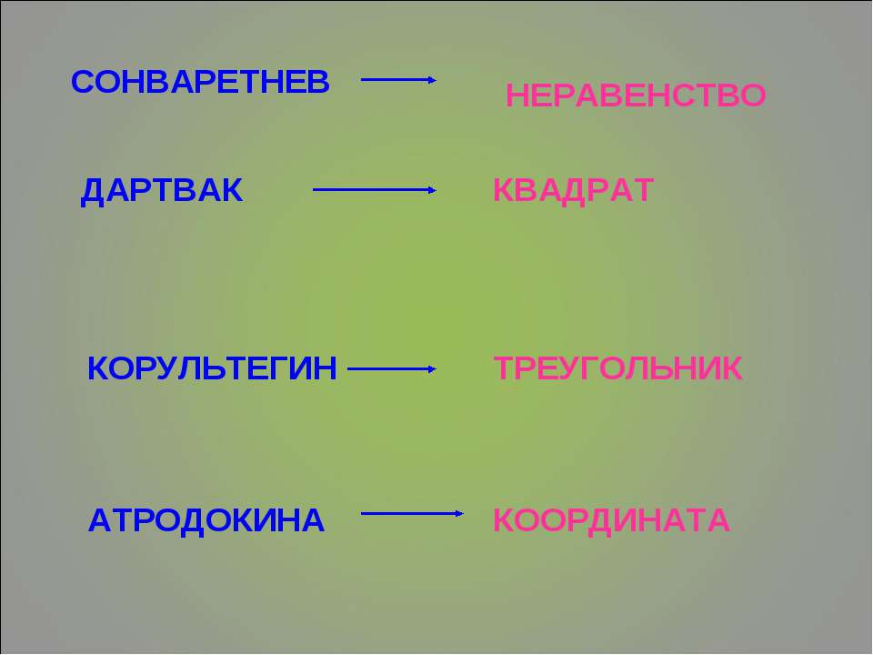 ДАРТВАК КВАДРАТ АТРОДОКИНА КООРДИНАТА КОРУЛЬТЕГИН ТРЕУГОЛЬНИК СОНВАРЕТНЕВ НЕР...