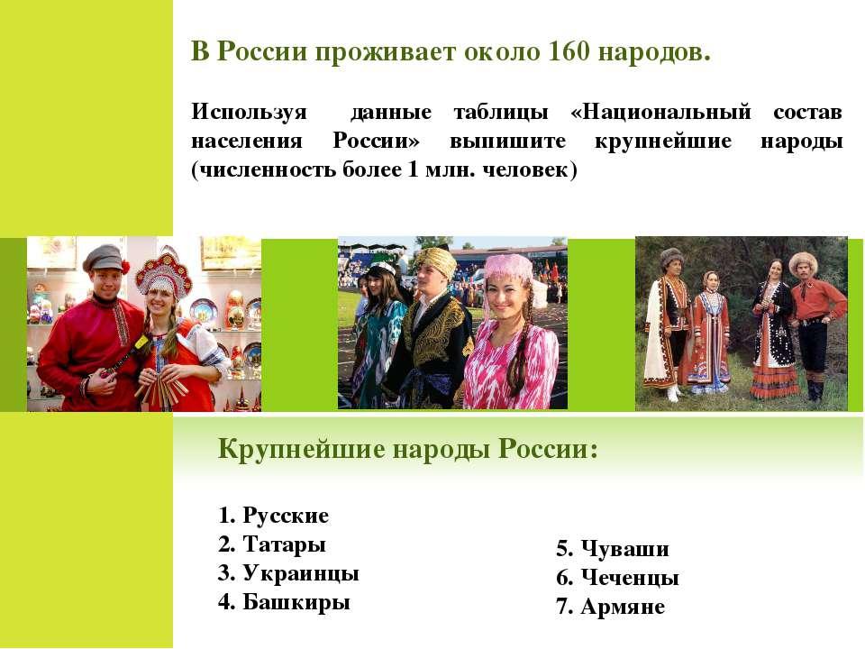 В России проживает около 160 народов. Используя данные таблицы «Национальный ...