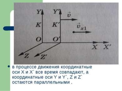 в процессе движения координатные оси Х и X` все время совпадают, а координатн...