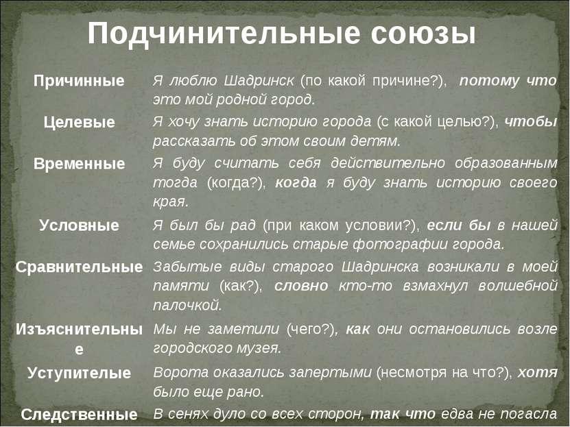 Подчинительные союзы Причинные Я люблю Шадринск (по какой причине?), потому ч...