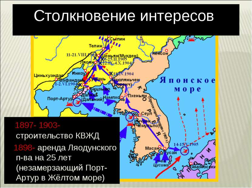 1897- 1903- строительство КВЖД 1898- аренда Ляодунского п-ва на 25 лет (незам...