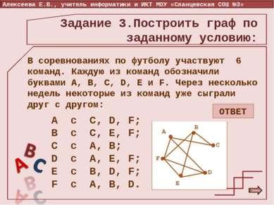 Задание 3.Построить граф по заданному условию: В соревнованиях по футболу уча...