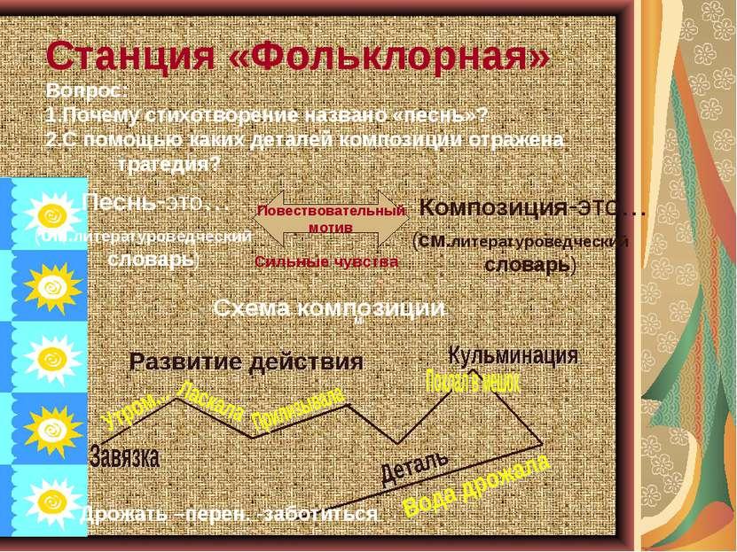 Станция «Фольклорная» Композиция-это… (см.литературоведческий словарь) Вопрос...