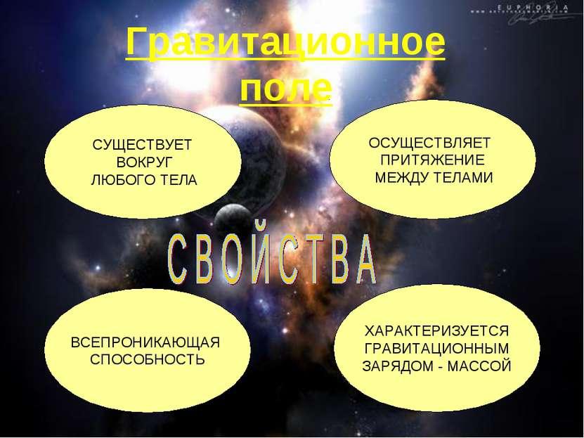Гравитационное поле СУЩЕСТВУЕТ ВОКРУГ ЛЮБОГО ТЕЛА ОСУЩЕСТВЛЯЕТ ПРИТЯЖЕНИЕ МЕЖ...