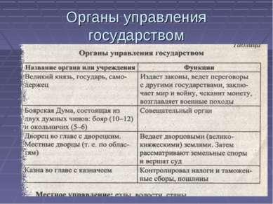 Органы управления государством