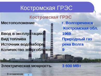 Костромская ГРЭС Местоположение г. Волгореченск, Костромская обл. Ввод в эксп...