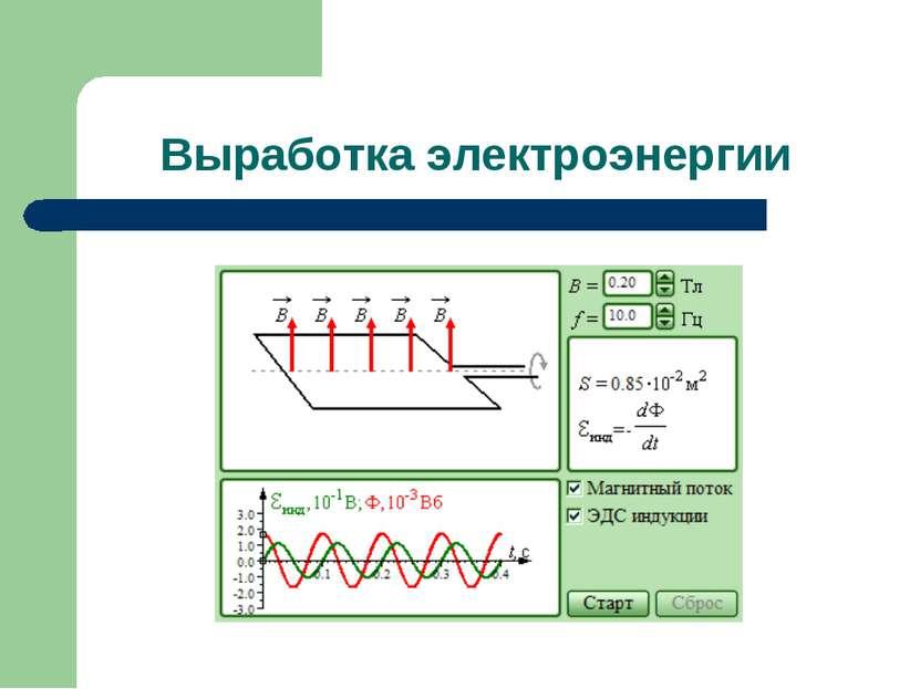 Выработка электроэнергии