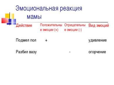 Эмоциональная реакция мамы Действие Положительные эмоции (+) Отрицательные эм...