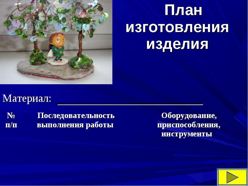 План изготовления изделия Материал: ______________ № п/п Последовательность в...