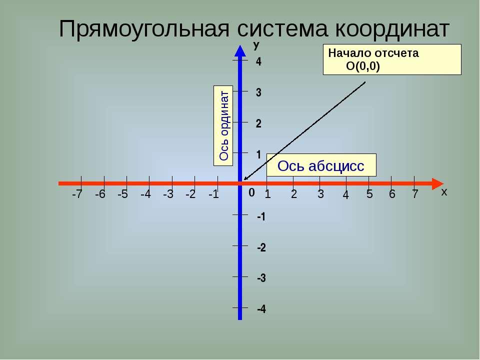 Астрономические координаты В астрономии постоянно работают с системой координ...