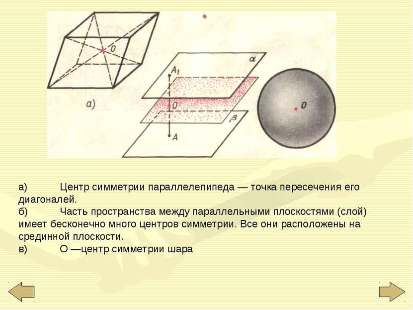 а) Центр симметрии параллелепипеда — точка пересечения его диагоналей. б) Час...