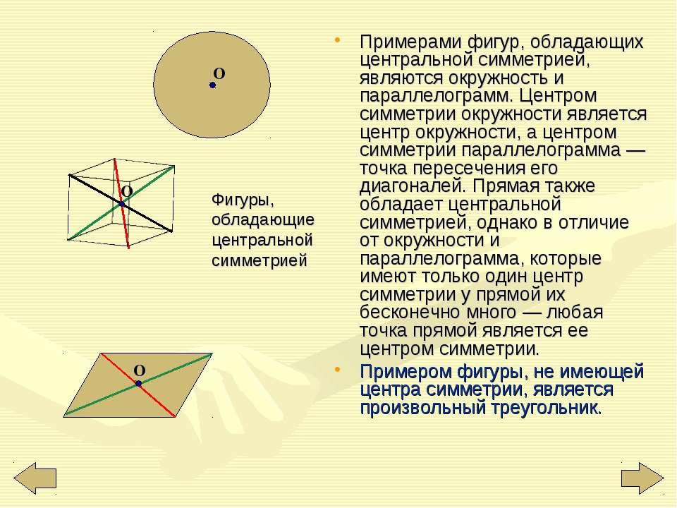 Примерами фигур, обладающих центральной симметрией, являются окружность и пар...
