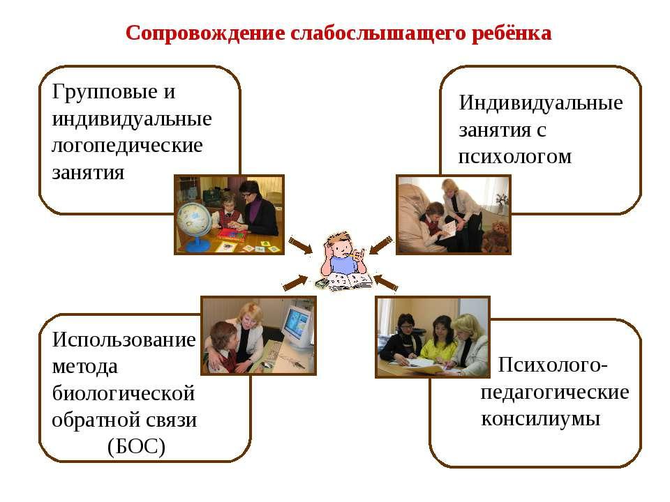 Сопровождение слабослышащего ребёнка