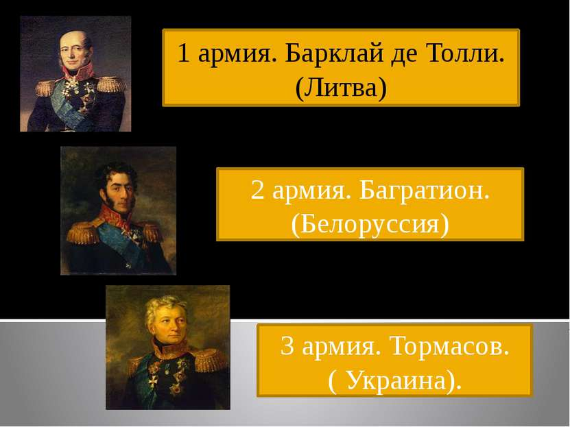 1 армия. Барклай де Толли. (Литва) 2 армия. Багратион. (Белоруссия) 3 армия. ...
