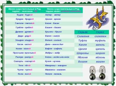Имена существительные в Род. падеже – окончание - ЕЙ Имена существительные в ...