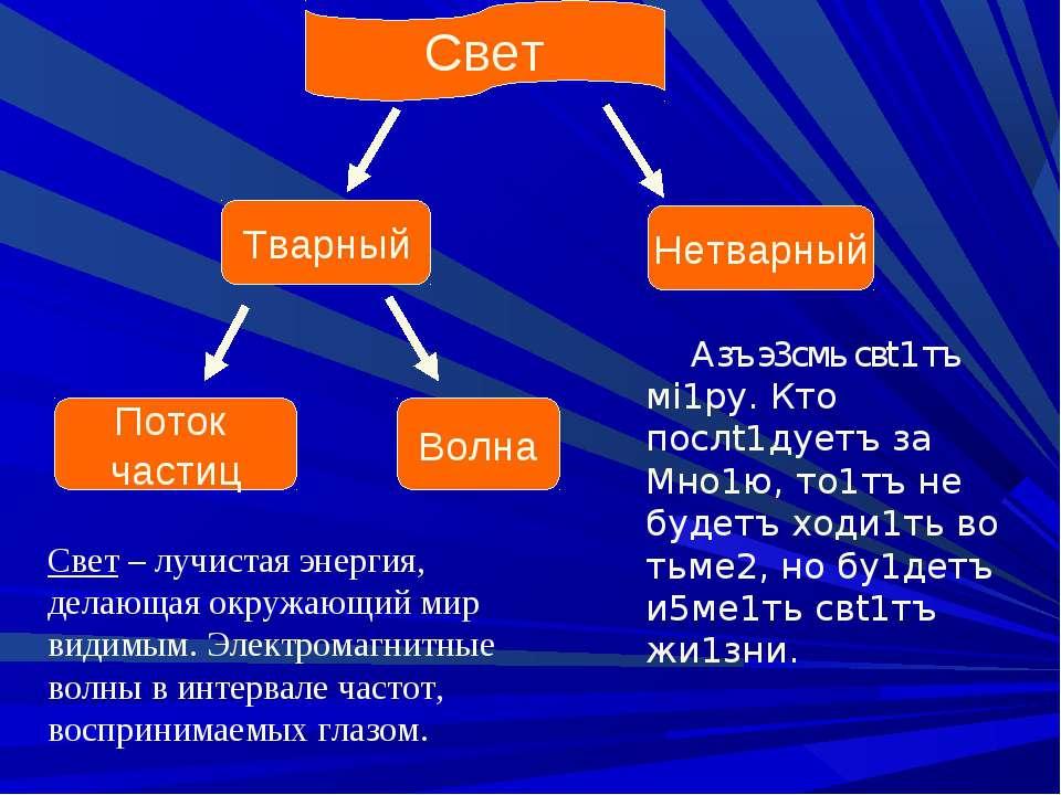 Свет Тварный Нетварный Поток частиц Волна Азъ э3смь свt1тъ мi1ру. Кто послt1д...
