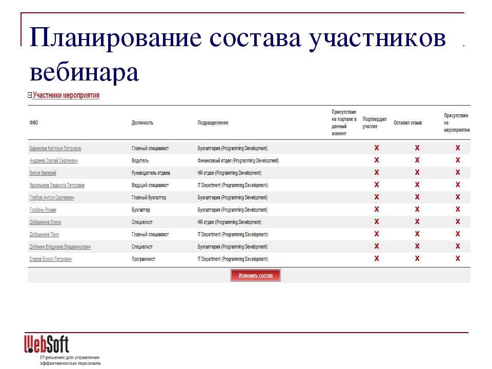 Планирование состава участников вебинара
