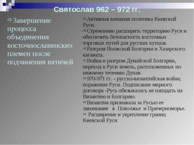 Святослав 962 – 972 гг. Завершение процесса объединения восточнославянских пл...