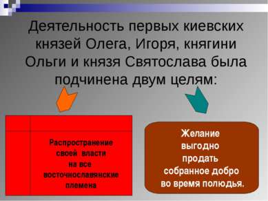 Деятельность первых киевских князей Олега, Игоря, княгини Ольги и князя Свято...