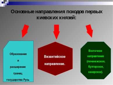 Основные направления походов первых киевских князей: Образование и расширение...