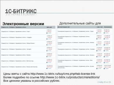 Электронные версии продукта: Дополнительные сайты для продукта: Цены взяты с ...