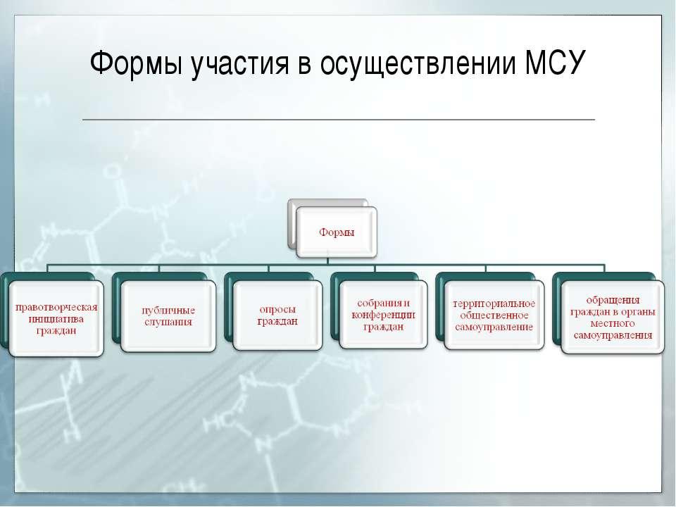 Формы участия в осуществлении МСУ
